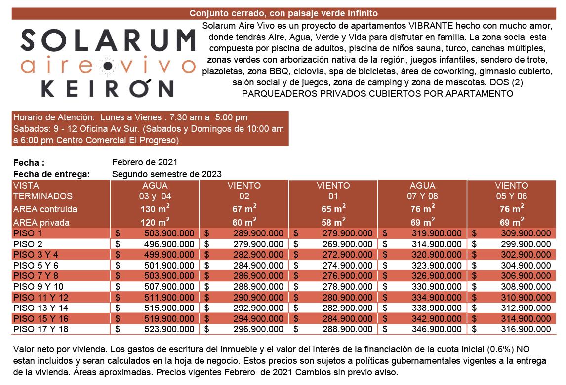 costos-keiron.[1]